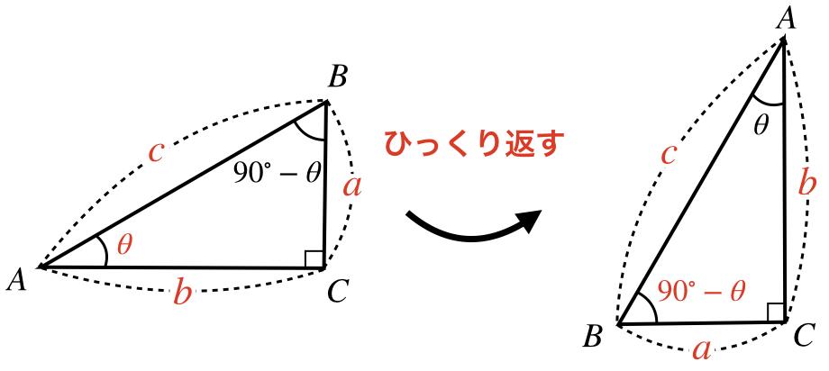 三角 比 の 相互 関係 覚え 方