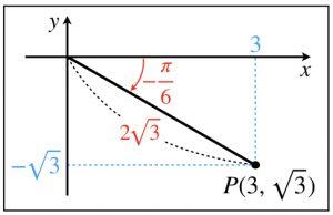 合成 三角 関数