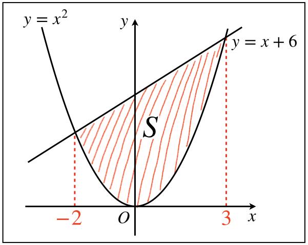 一 の 六 公式 分 〈公式〉六花亭オンラインショップ