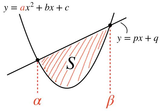 の 六 一 公式 分 cos六分之π sin六分之π